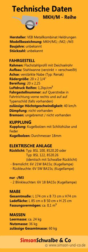 Schwalbepilot.de | Alles rund um die Simson Schwalbe